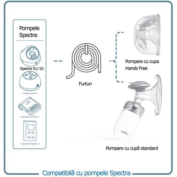 SPECTRA Set Cupe Hands Free (28 mm)
